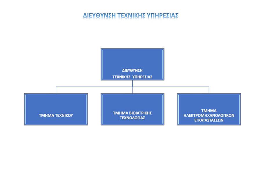 texnikis-ypiresias